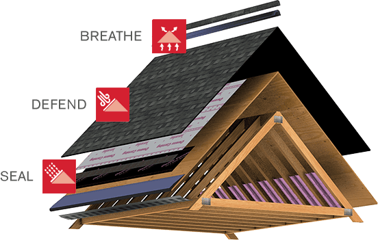Roofing | Nu Look Home Design